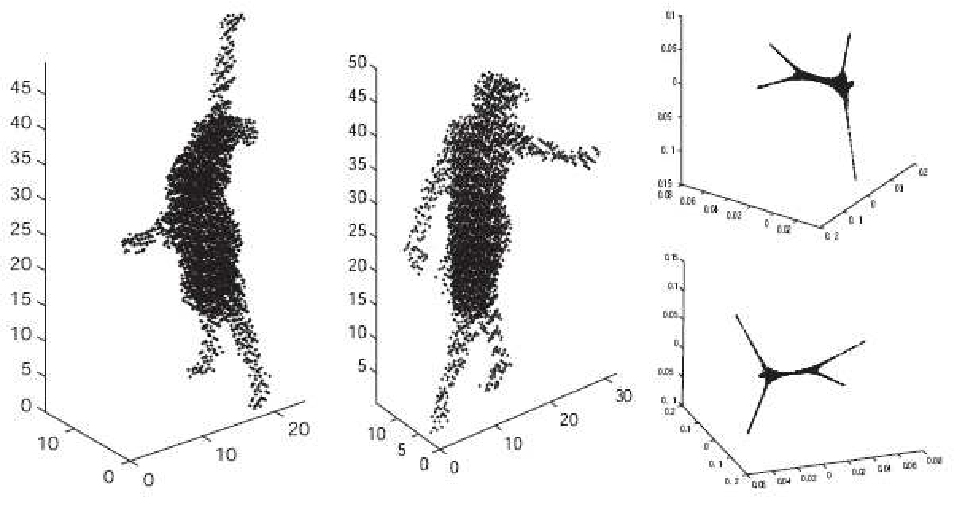 Figure 4 for Robust Temporally Coherent Laplacian Protrusion Segmentation of 3D Articulated Bodies