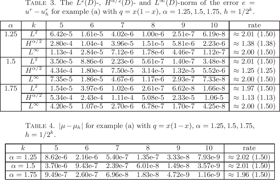 PDF] A Finite Element Method with Singularity Reconstruction