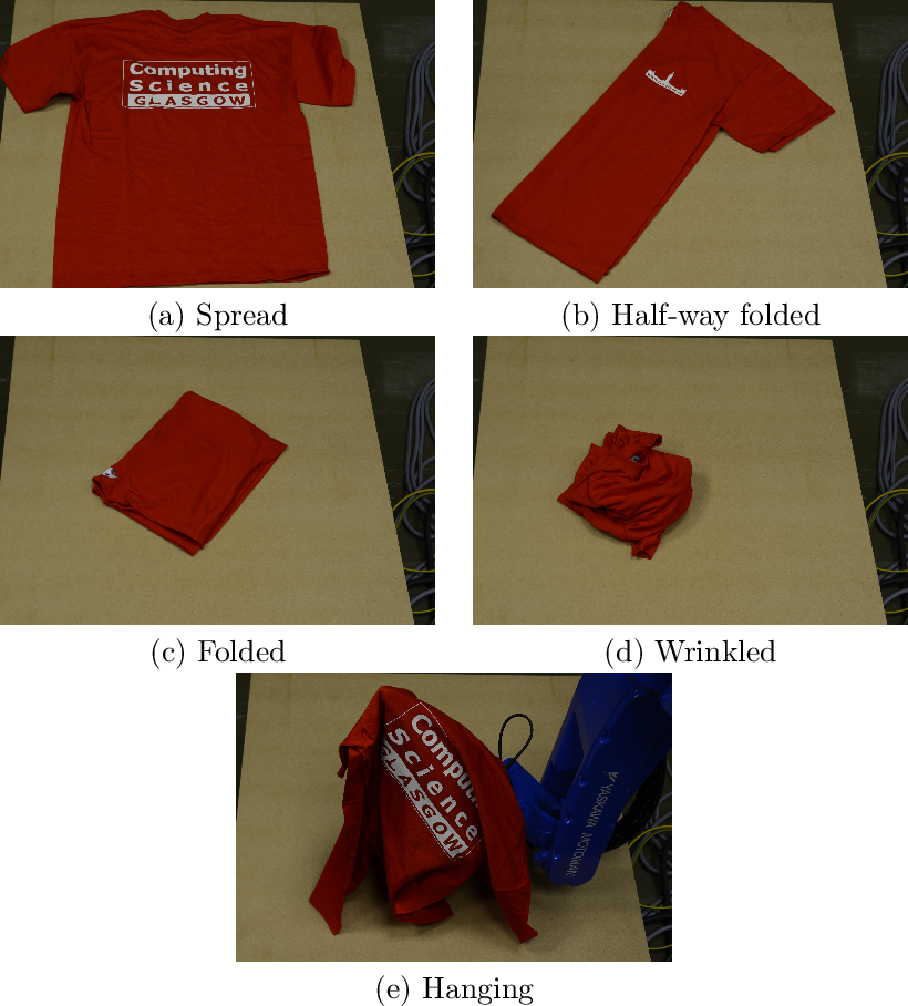 Figure 3 for Glasgow's Stereo Image Database of Garments