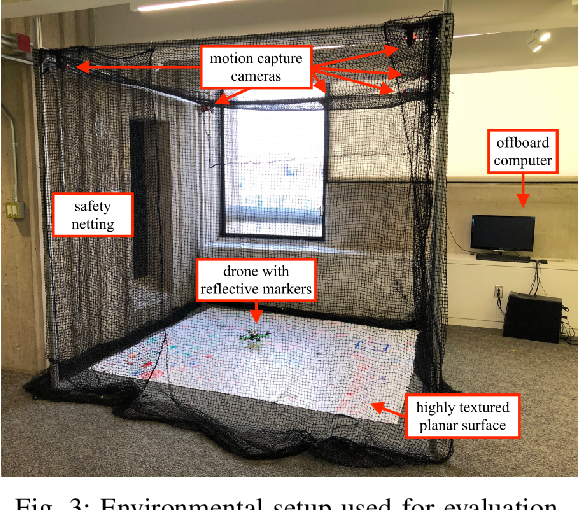 Figure 3 for Advanced Autonomy on a Low-Cost Educational Drone Platform