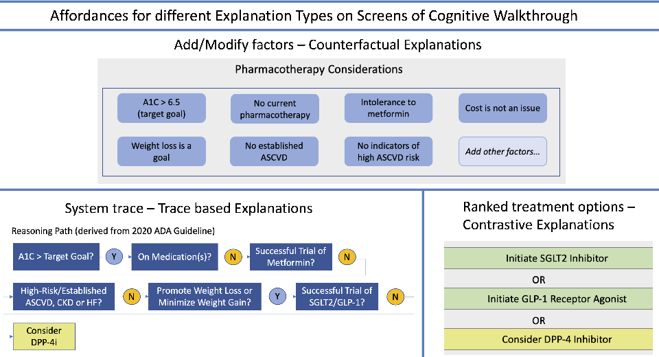 Figure 1 for Explanation Ontology in Action: A Clinical Use-Case