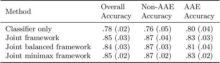 Figure 3 for Towards Unbiased and Accurate Deferral to Multiple Experts
