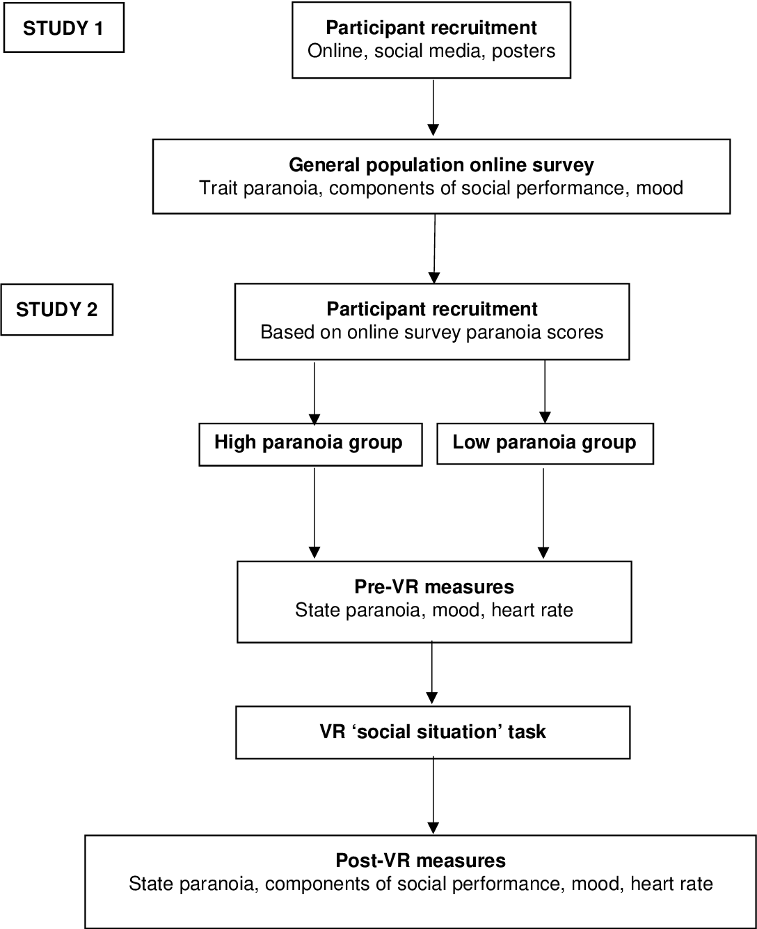 PDF] Using virtual reality to assess associations between