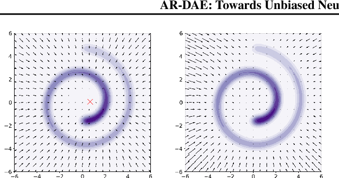 Figure 3 for AR-DAE: Towards Unbiased Neural Entropy Gradient Estimation