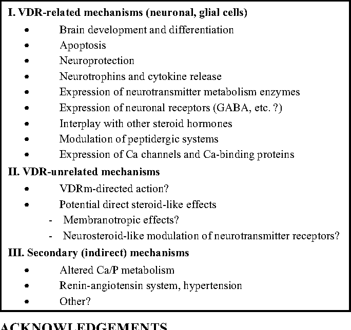 The Vitamin D Neuroendocrine System As A Target For Novel