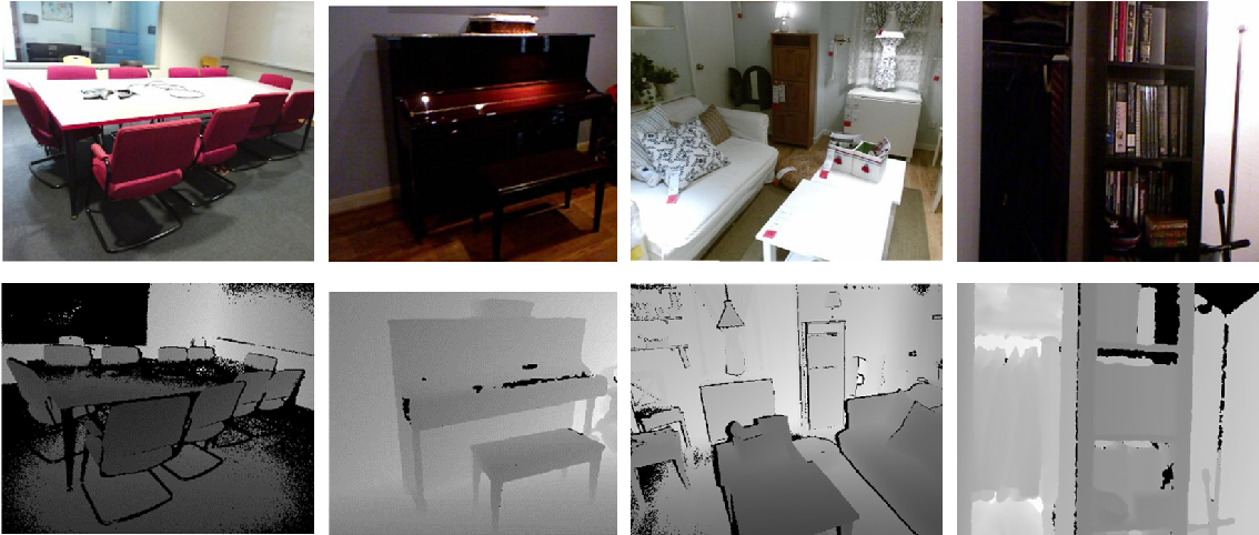 Figure 1 for Multi-Modal Attention-based Fusion Model for Semantic Segmentation of RGB-Depth Images