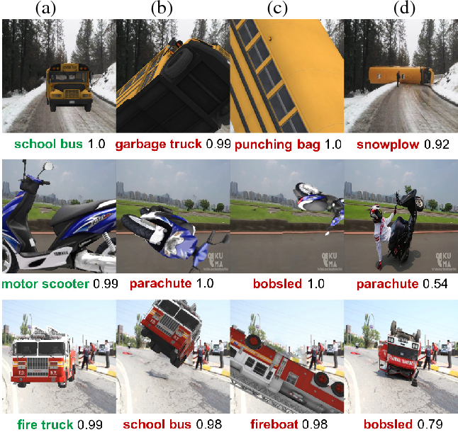 Figure 1 for Strike (with) a Pose: Neural Networks Are Easily Fooled by Strange Poses of Familiar Objects