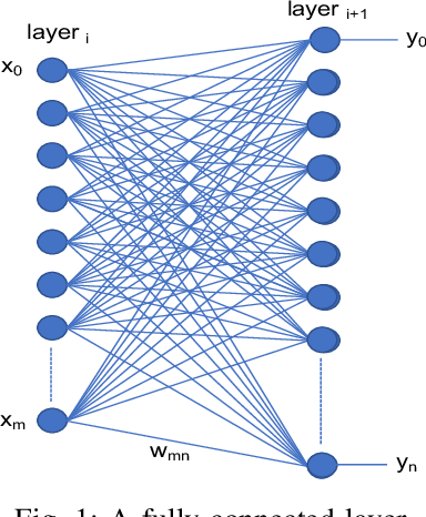 Figure 1 for An Analysis of State-of-the-art Activation Functions For Supervised Deep Neural Network