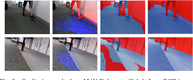 Figure 3 for Online Self-supervised Scene Segmentation for Micro Aerial Vehicles