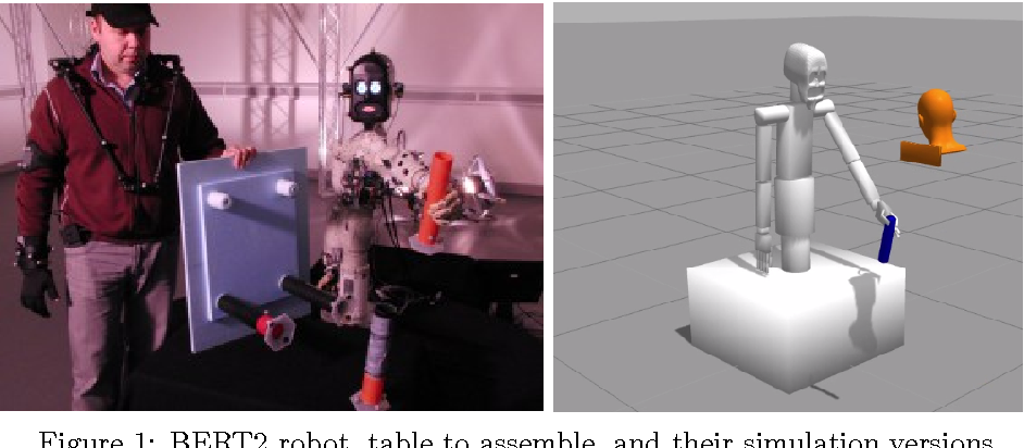 Figure 1 for Model-based Test Generation for Robotic Software: Automata versus Belief-Desire-Intention Agents