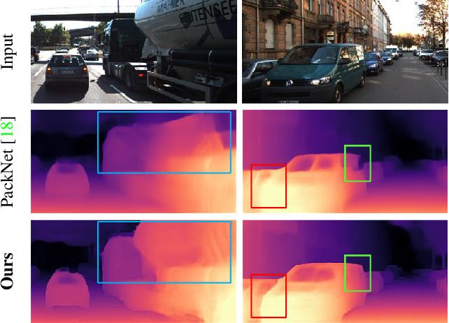 Figure 1 for Learning Depth via Leveraging Semantics: Self-supervised Monocular Depth Estimation with Both Implicit and Explicit Semantic Guidance