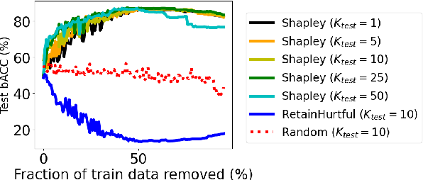 Figure 4 for HERALD: An Annotation Efficient Method to Detect User Disengagement in Social Conversations