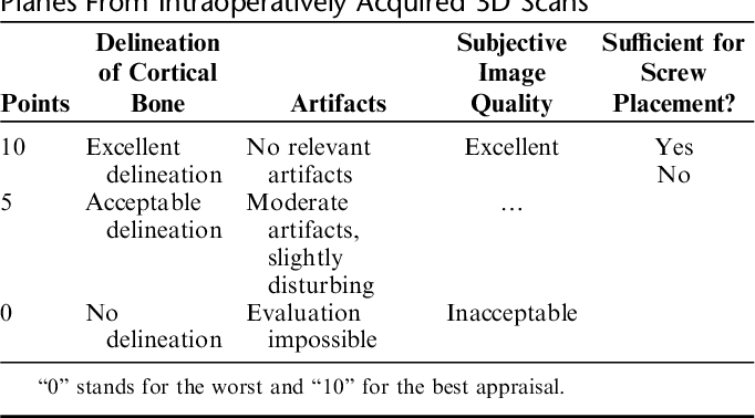 Table 1 from Comparative Study of C-arms for Intraoperative 3