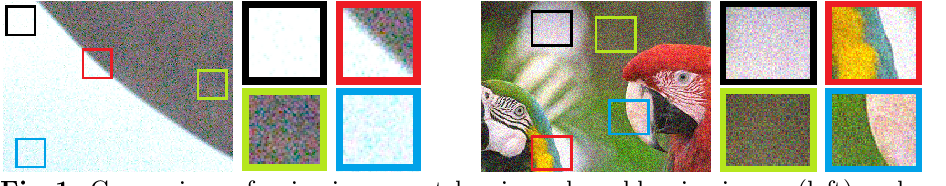 Figure 1 for A Trilateral Weighted Sparse Coding Scheme for Real-World Image Denoising