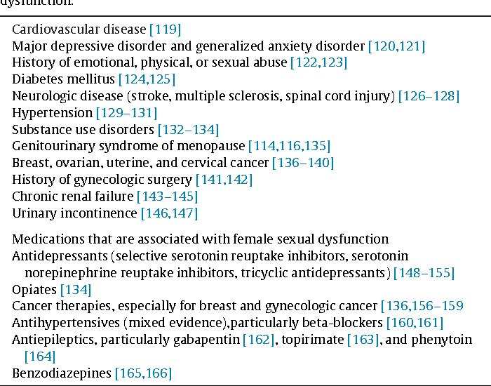 Sexual disorders in psychiatry