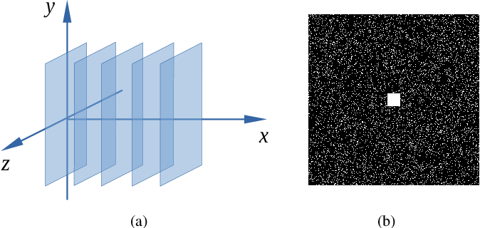 Figure 1 for Fast Nonconvex $T_2^*$ Mapping Using ADMM