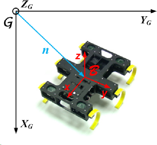 PDF] Modeling of a Hexapod Robot