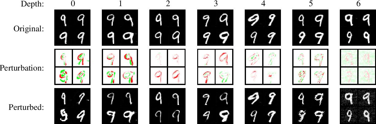 Figure 3 for Semantic Adversarial Perturbations using Learnt Representations
