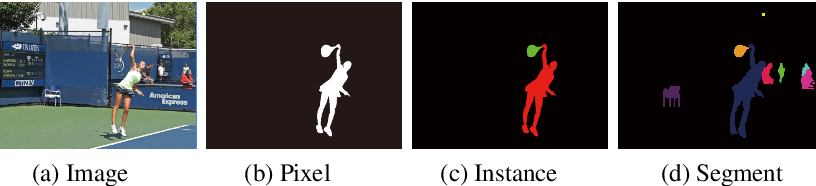 Figure 3 for Salient Objects in Clutter: Bringing Salient Object Detection to the Foreground