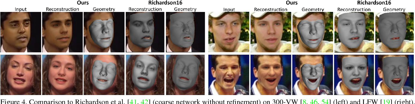 Figure 4 for MoFA: Model-based Deep Convolutional Face Autoencoder for Unsupervised Monocular Reconstruction