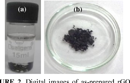 PDF] Scalable Synthesis of Reduced Graphene Oxide using FeSO4