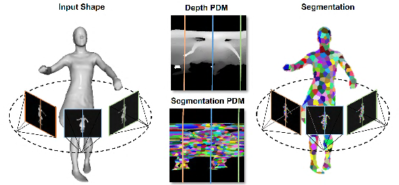 Figure 3 for 4D Human Body Correspondences from Panoramic Depth Maps