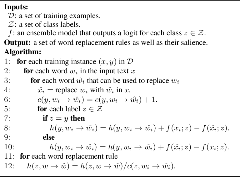 Figure 2 for Generating universal language adversarial examples by understanding and enhancing the transferability across neural models