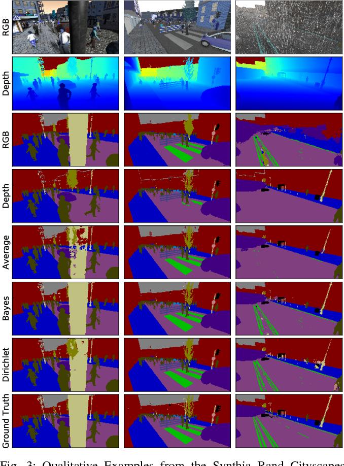 Figure 3 for Modular Sensor Fusion for Semantic Segmentation