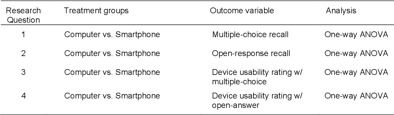 PDF] The Effect of Device When Using Smartphones and
