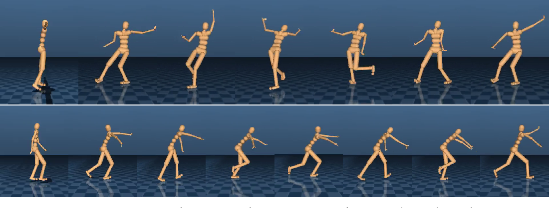 Figure 4 for Learning human behaviors from motion capture by adversarial imitation