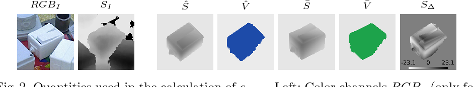 Figure 3 for BOP: Benchmark for 6D Object Pose Estimation