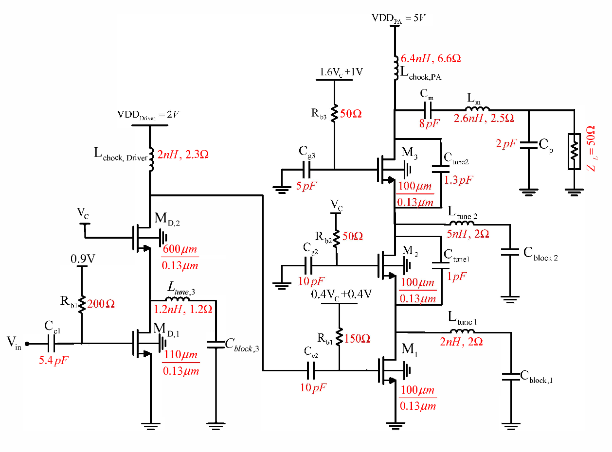Figure 4 From A 24ghz Class E Power Amplifier With High Circuit Proposed
