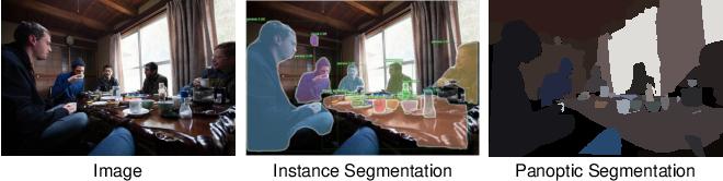 Figure 1 for SOGNet: Scene Overlap Graph Network for Panoptic Segmentation