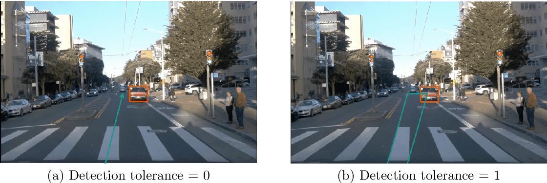 Figure 1 for An LSTM-Based Autonomous Driving Model Using Waymo Open Dataset