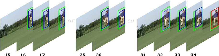 Figure 4 for Searching Action Proposals via Spatial Actionness Estimation and Temporal Path Inference and Tracking