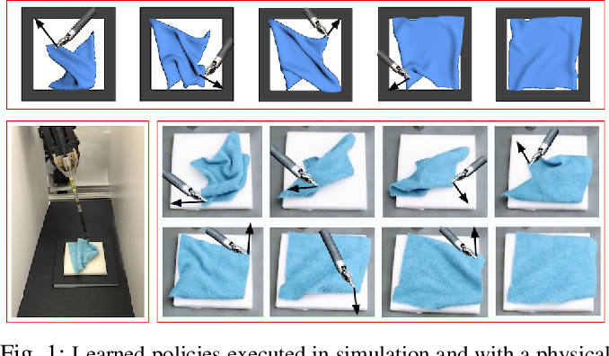 Figure 1 for Deep Imitation Learning of Sequential Fabric Smoothing Policies