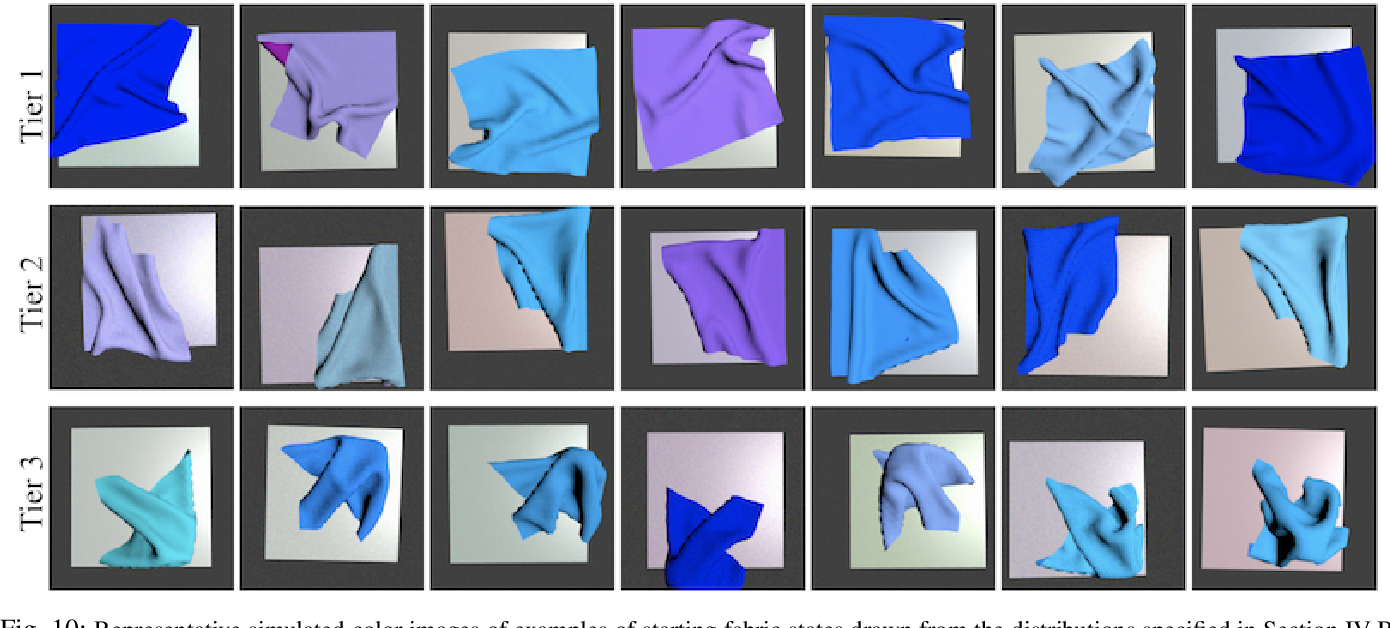 Figure 2 for Deep Imitation Learning of Sequential Fabric Smoothing Policies