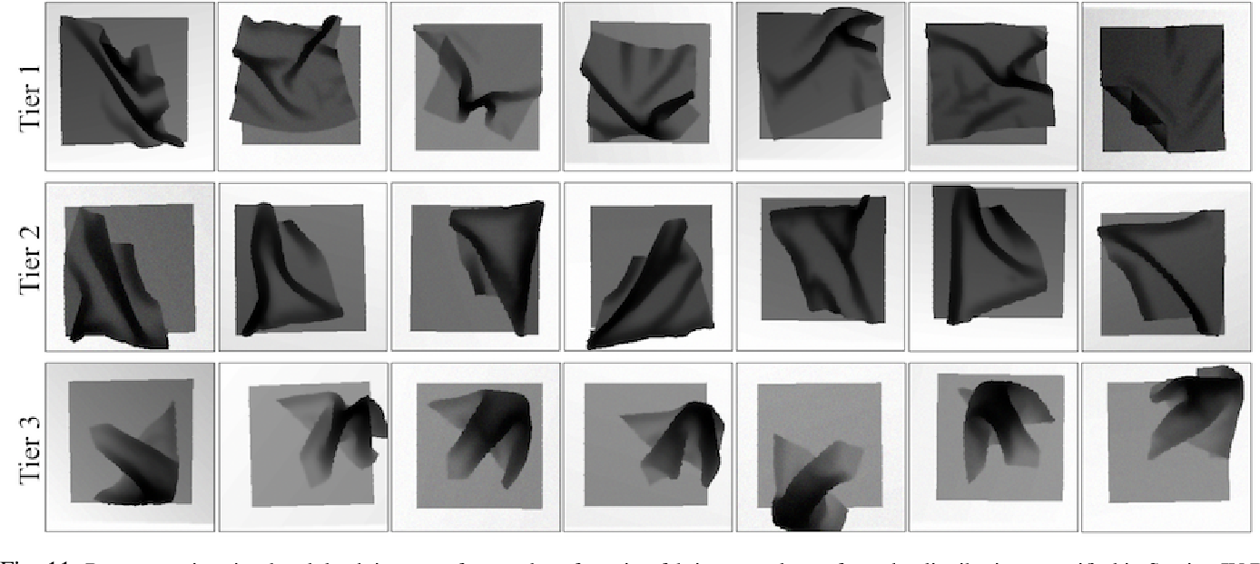 Figure 3 for Deep Imitation Learning of Sequential Fabric Smoothing Policies