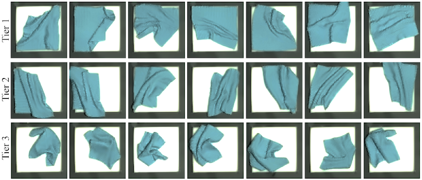 Figure 4 for Deep Imitation Learning of Sequential Fabric Smoothing Policies