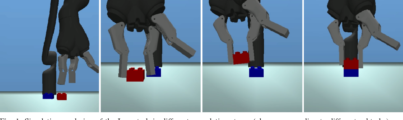 Figure 1 for Data-efficient Deep Reinforcement Learning for Dexterous Manipulation