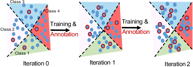 Figure 3 for Sparse Semi-Supervised Action Recognition with Active Learning