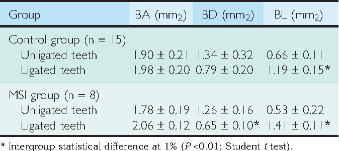 Table 1 from Impact of cannabis sativa (marijuana) smoke on alveolar