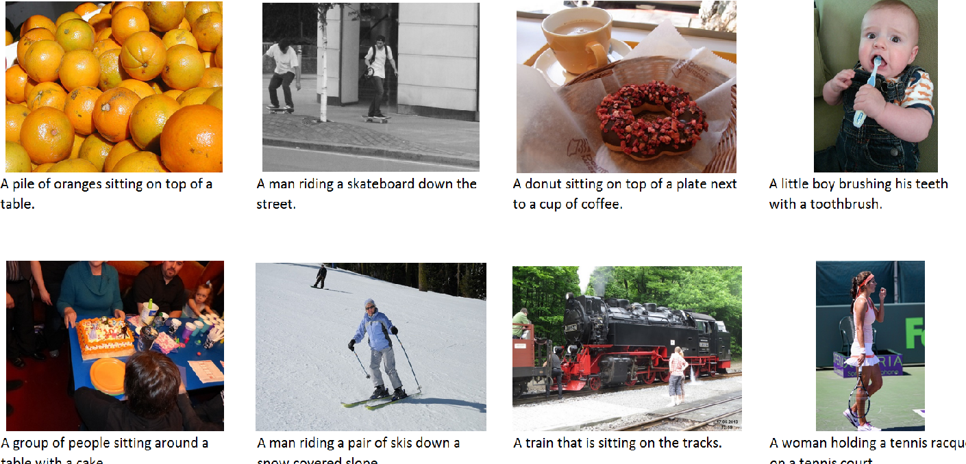 Figure 4 for Phrase-based Image Captioning with Hierarchical LSTM Model