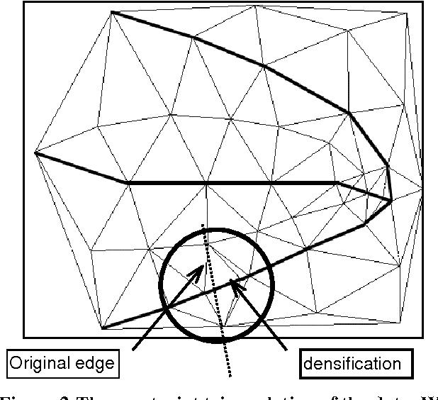 PDF] TRIANGULATED DIGITAL ELEVATION MODEL : DEFINITION OF A