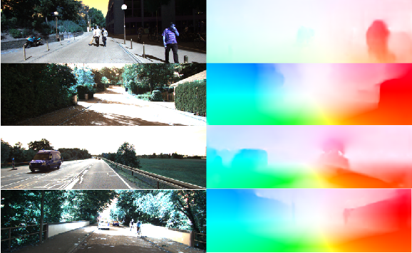 Figure 3 for Unsupervised Joint Learning of Depth, Optical Flow, Ego-motion from Video