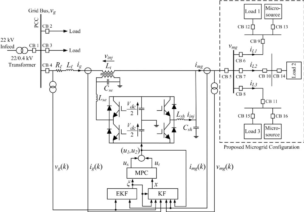 A Flexible Ac Distribution System Device For A Microgrid