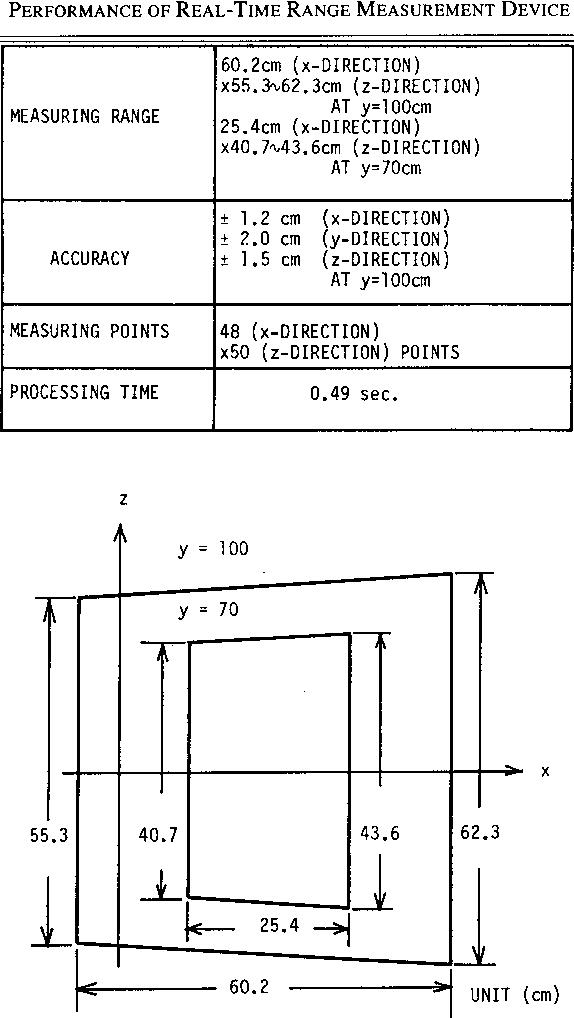Fig. 7. MeE