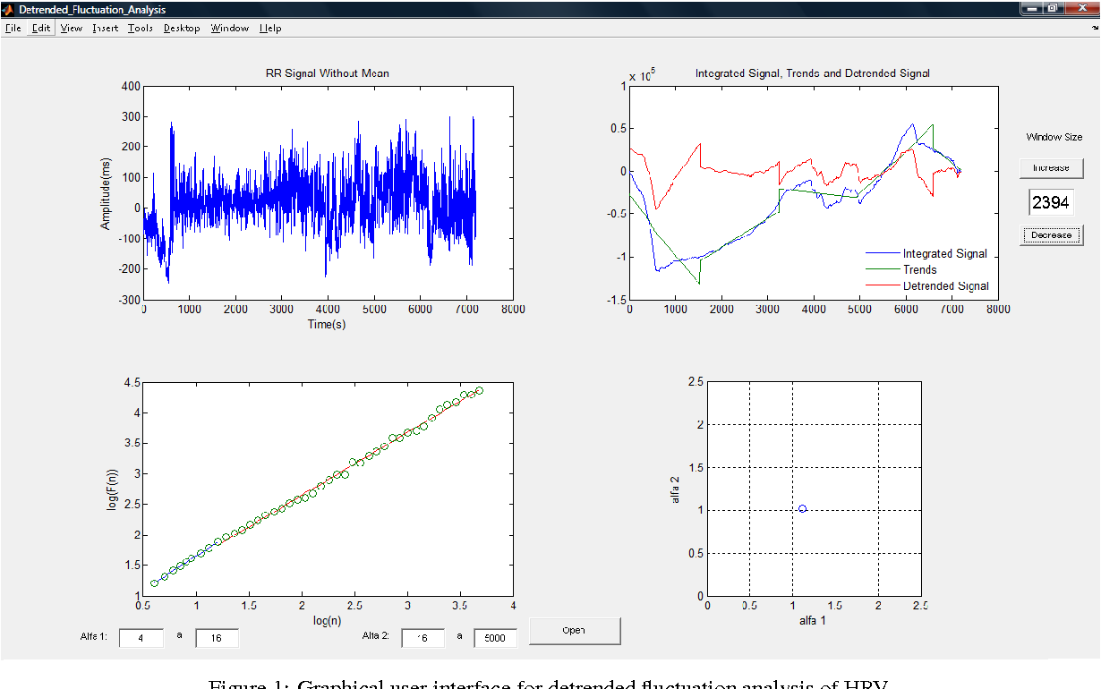 Figure 1 from Matlab Software for Detrended Fluctuation Analysis of