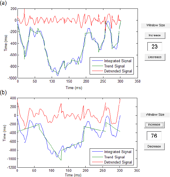 Figure 2 from Matlab Software for Detrended Fluctuation Analysis of