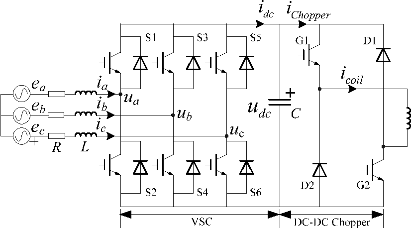 figure 9 from mechanism analysis and experimental validation of employing superconducting